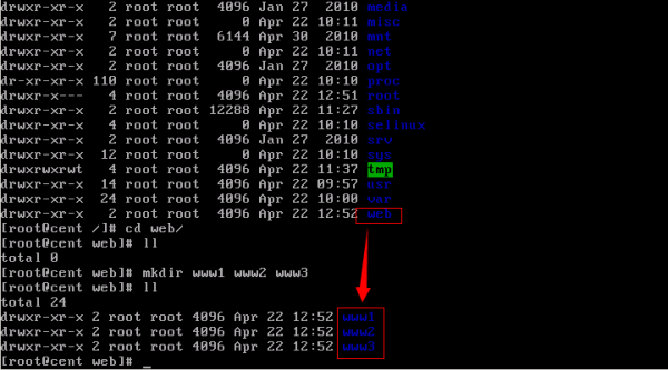 CentOS/Linux HTTPD(WWW)服务器配置 - 16