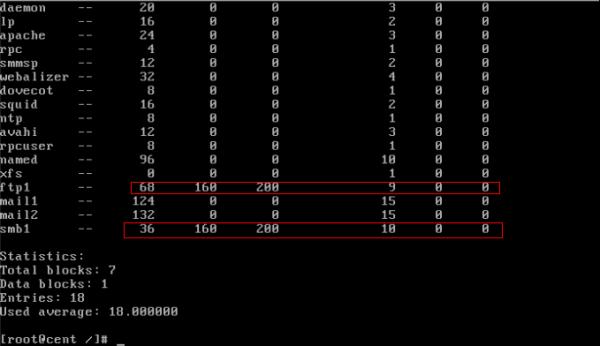CentOS/Linux 用户磁盘配额 - 20