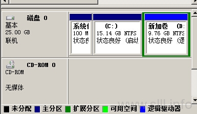 Windows Server 2008R2基本配置 - 48
